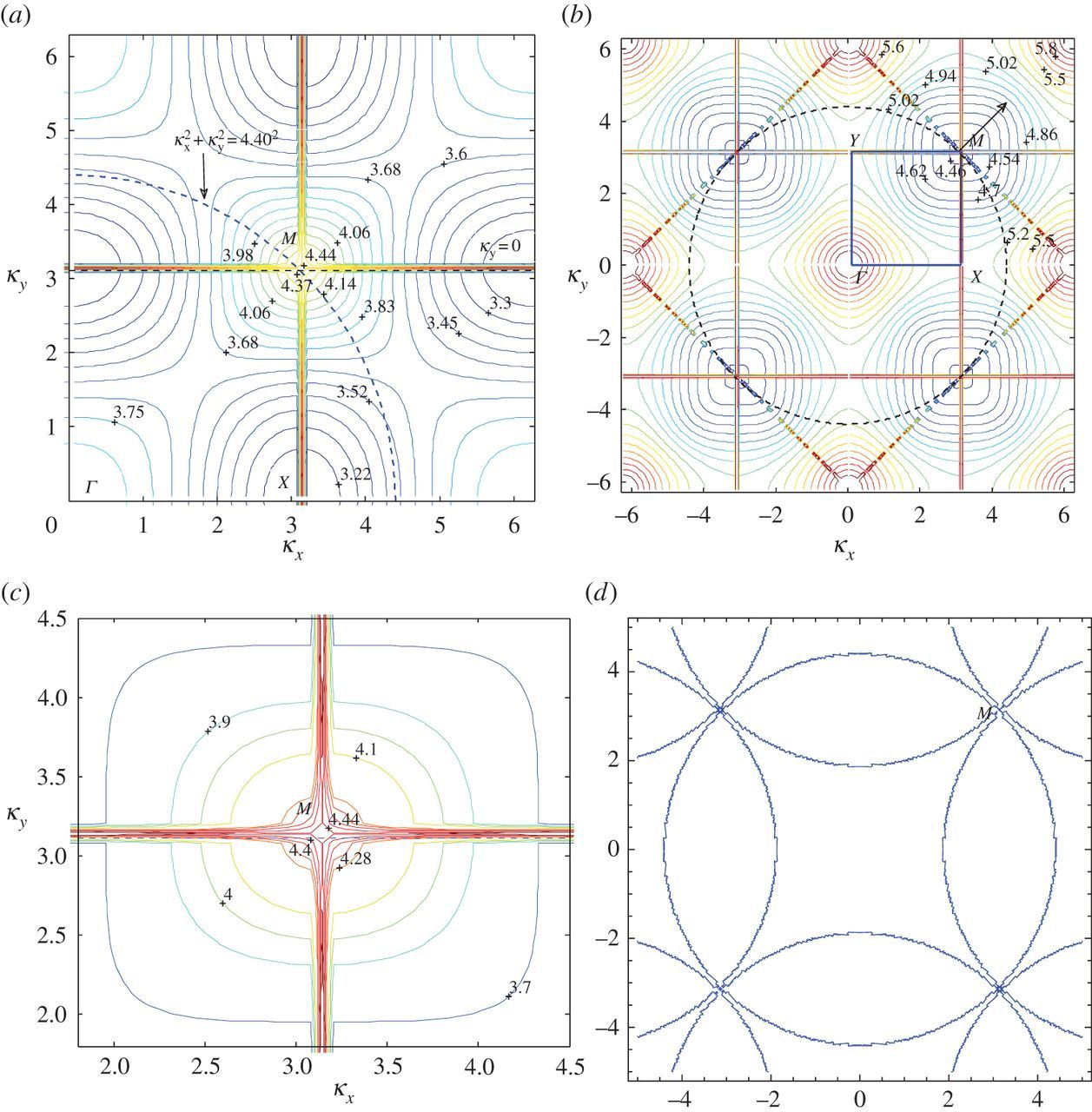 Dynamic interfacial trapping of flexural waves in structured