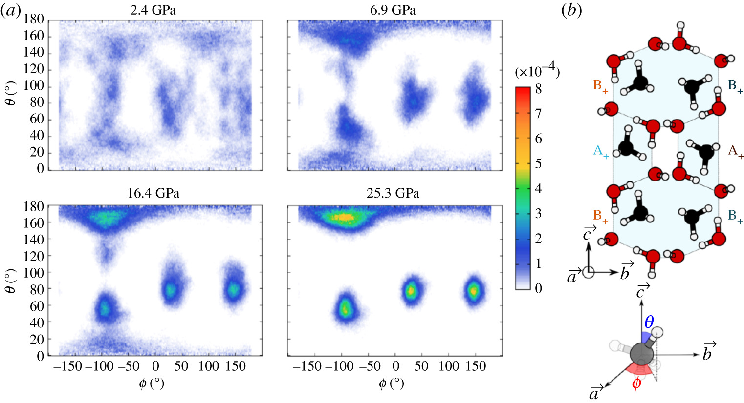 Salt- and gas-filled ices under planetary conditions