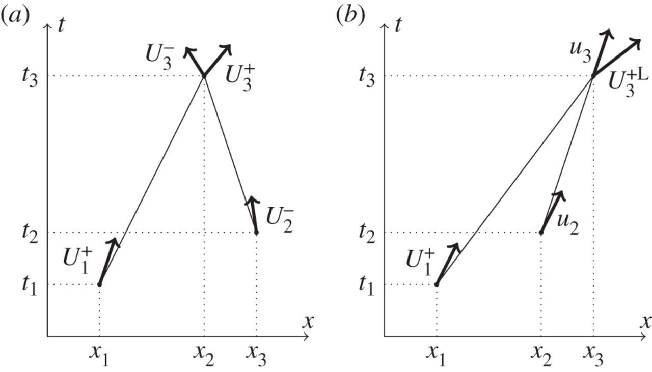 On the formation of Friedlander waves in a compressed-gas