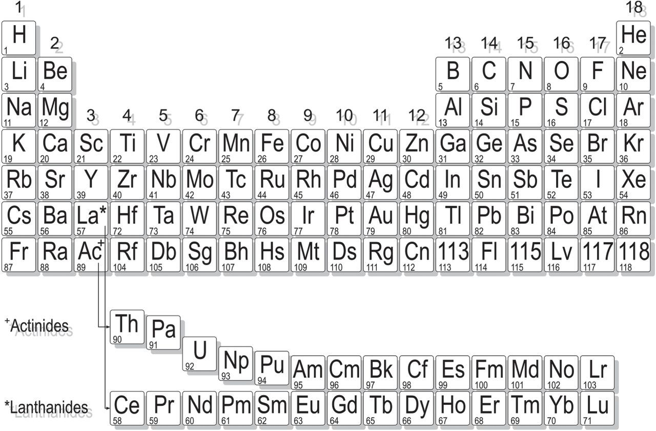 Chemistry of the superheavy elements   Philosophical