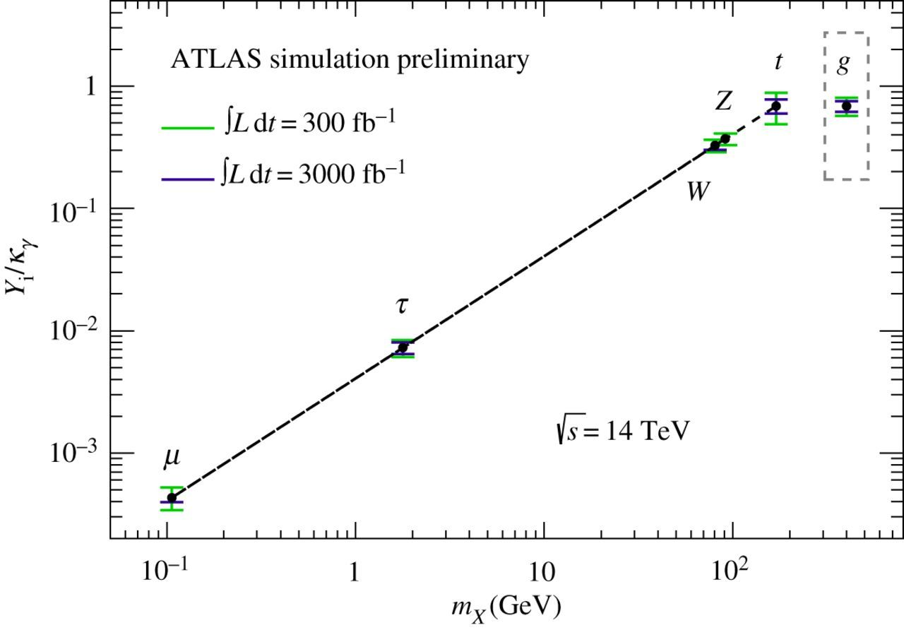 The upgraded ATLAS and CMS detectors and their physics capabilities