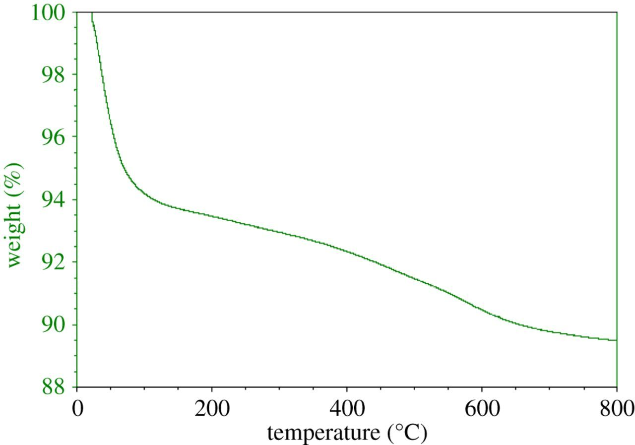 Esterification of phenyl acetic acid with p-cresol using