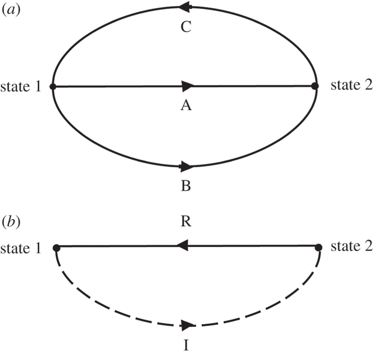 Beyond the classical theory of heat conduction: a