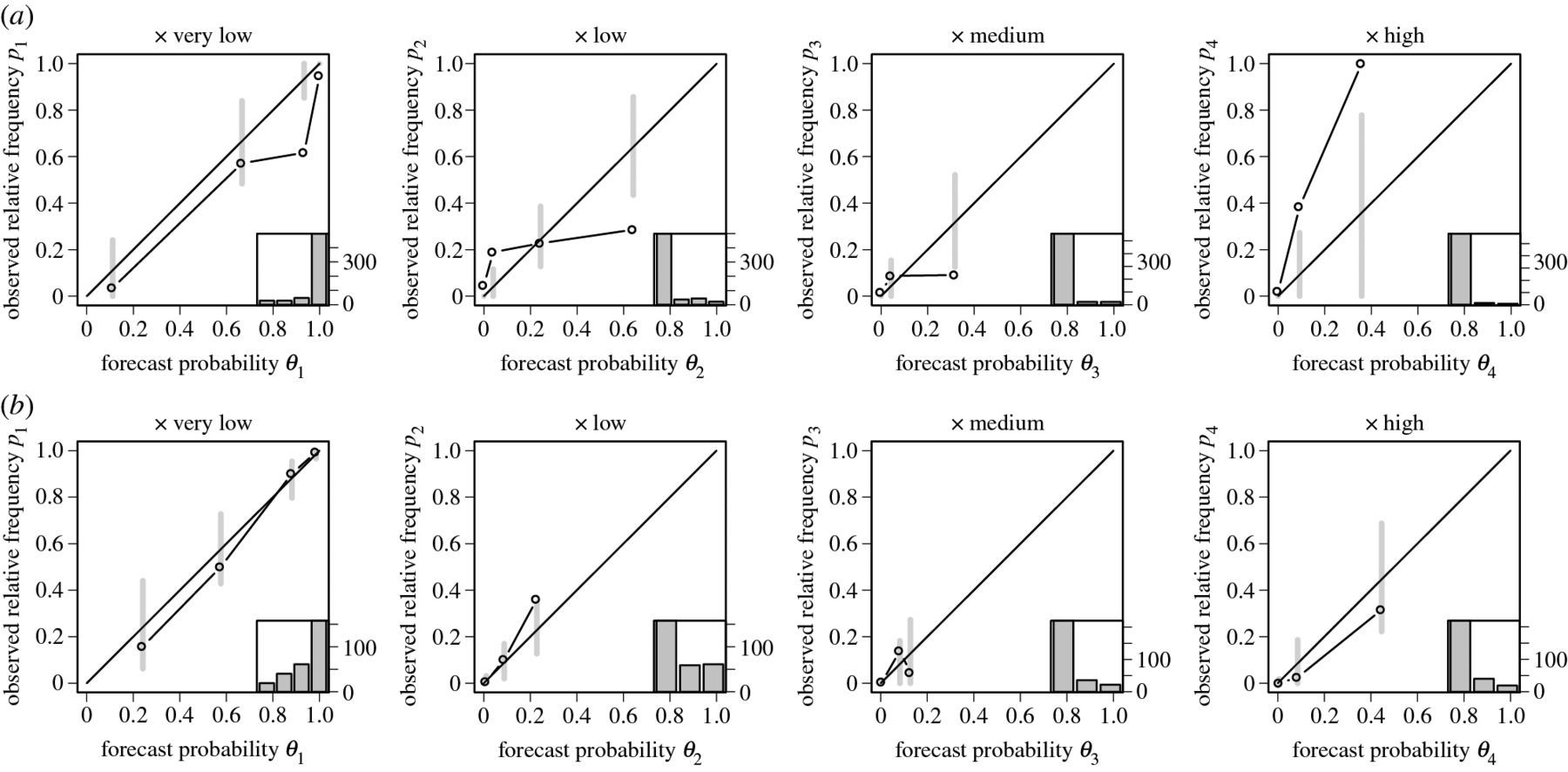 On the use of Bayesian decision theory for issuing natural hazard