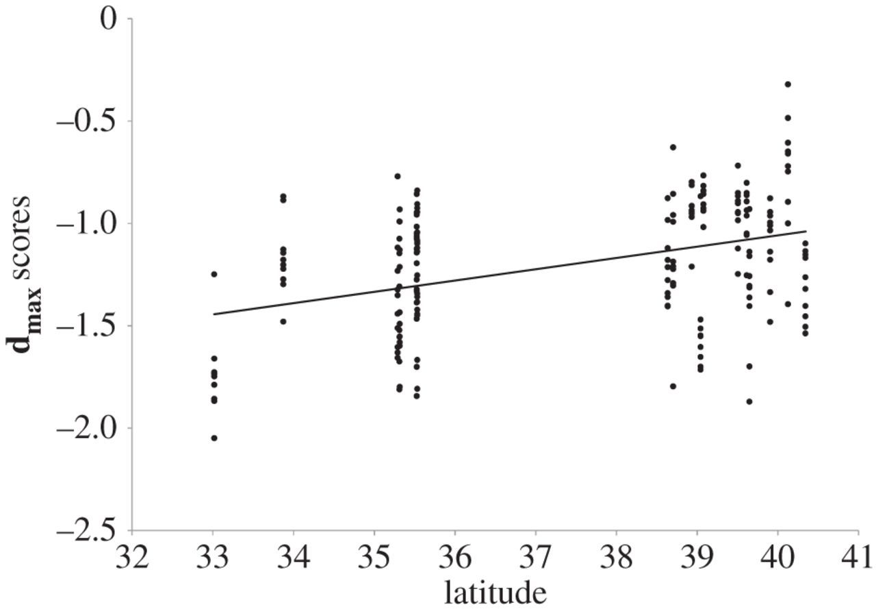 Quantitative genetic variance and multivariate clines in the