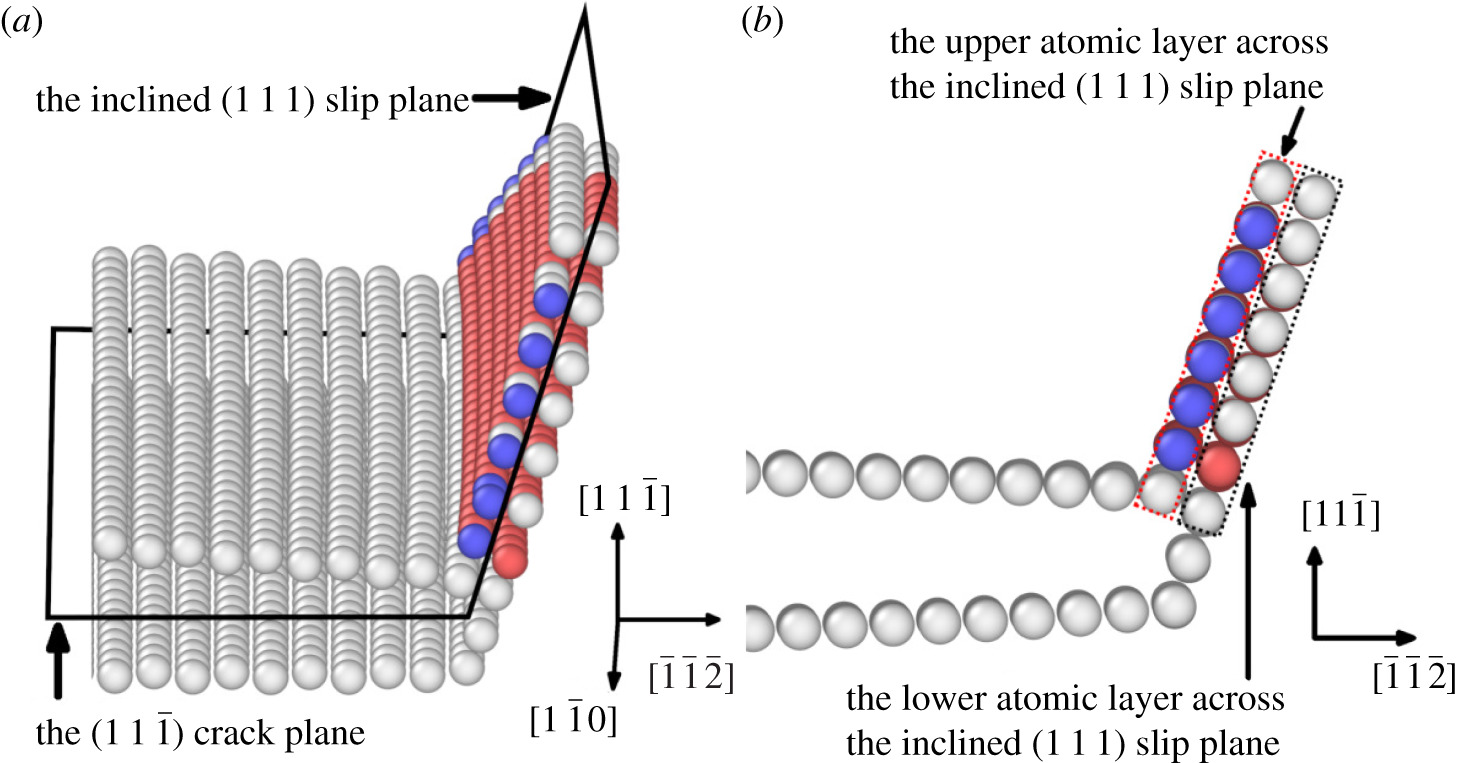 Effects of Re, W and Co on dislocation nucleation at the crack tip