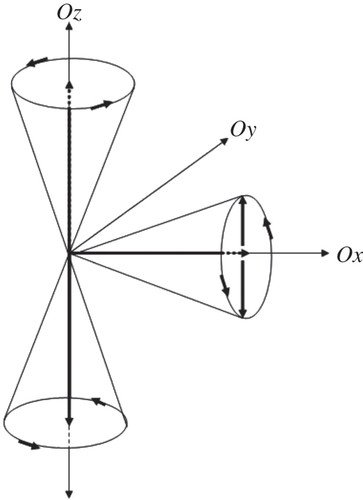Mesoscopic Systems Classical Irreversibility And Quantum Coherence