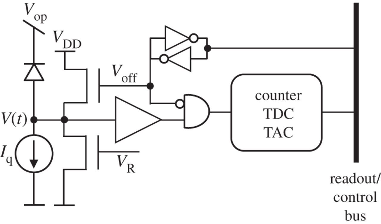 First I Was Very Excited Because Their Example Cmos Inverter Circuit