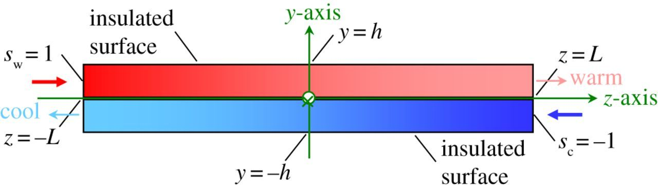 Simplified models of the symmetric single-pass parallel