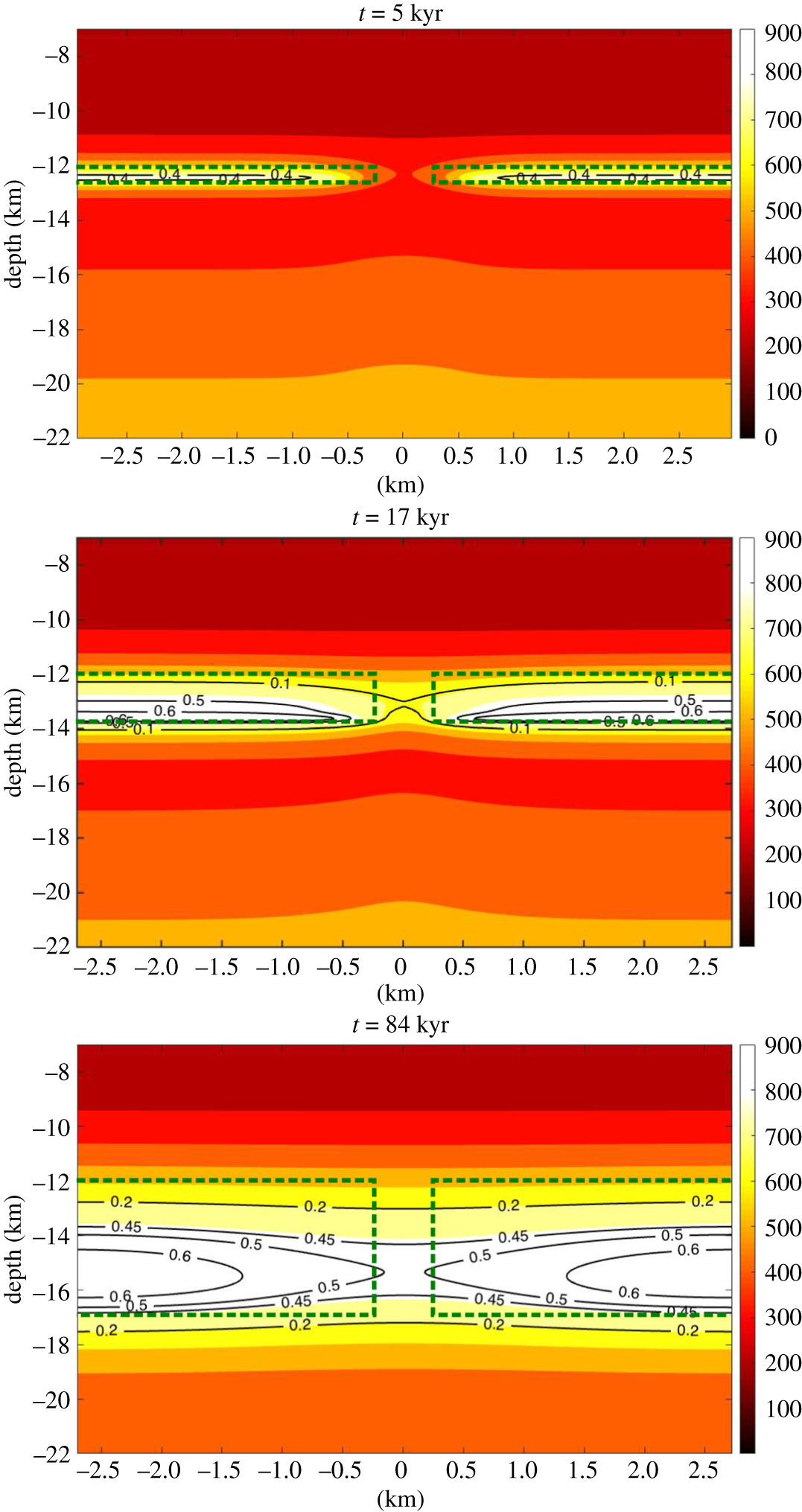The lateral growth and coalesence of magma systems   Philosophical