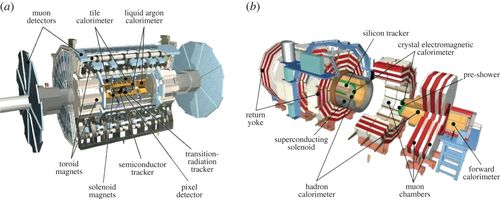 Technical challenges of the Large Hadron Collider