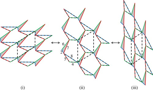 On the auxetic properties of generic rotating rigid