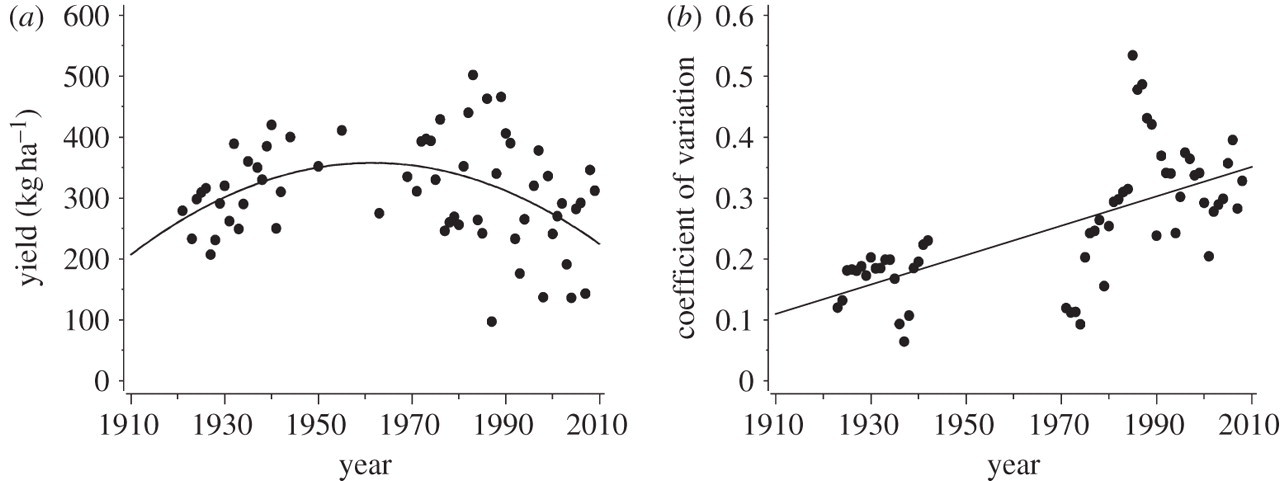 Drastic historic shifts in bumble-bee community composition